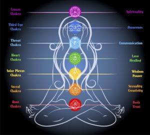 Yoga Dubai | Meditation Dubai | Pilates Dubai | Dhyana Dubai